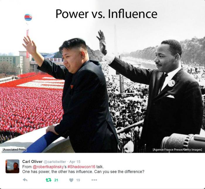 Power vs Influence